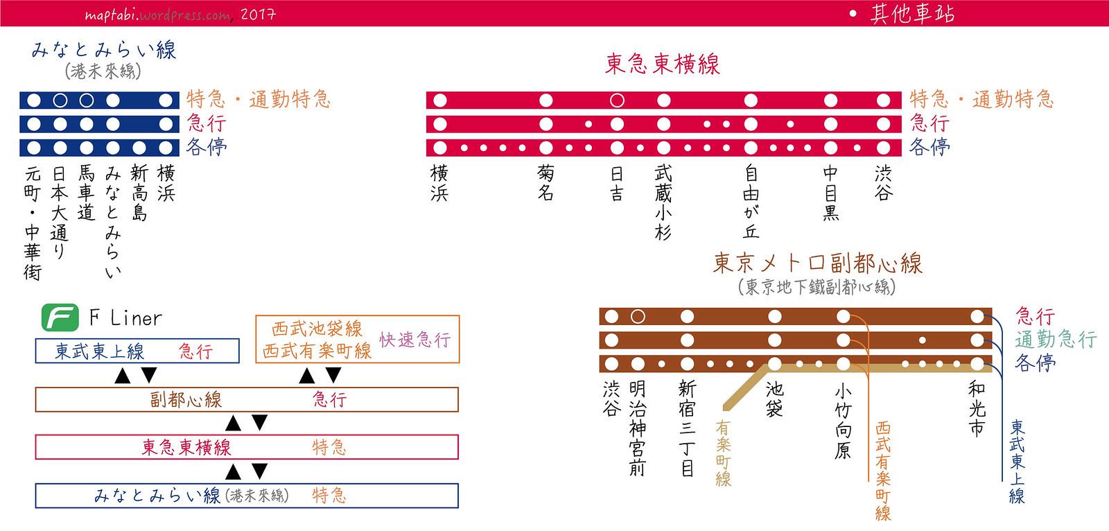 tokyo-yokohama2