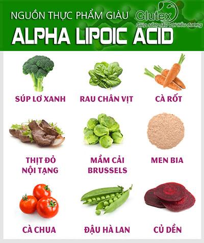 Các thực phẩm giàu Alpha lipoic axit