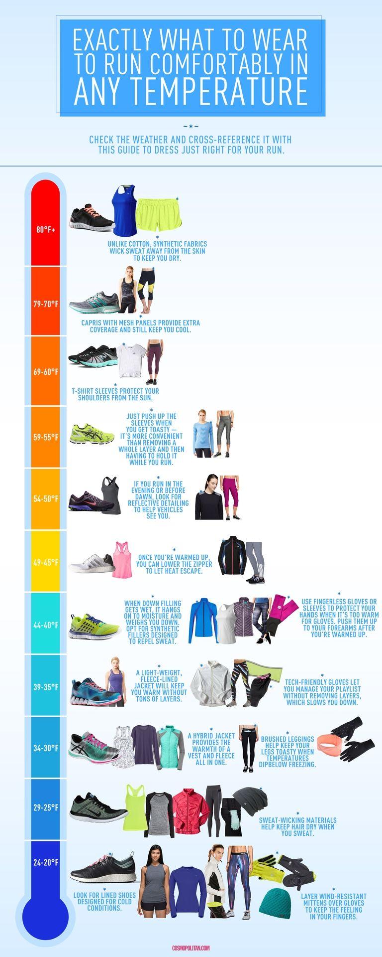 Usar capas para correr en climas fríos | Deportes Canda
