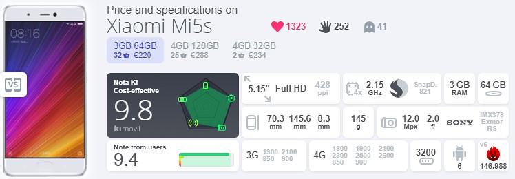 10,Xiaomi Mi5s (3GB,64GB)