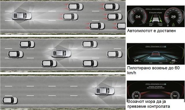 Audi pilotirano vozenje 05