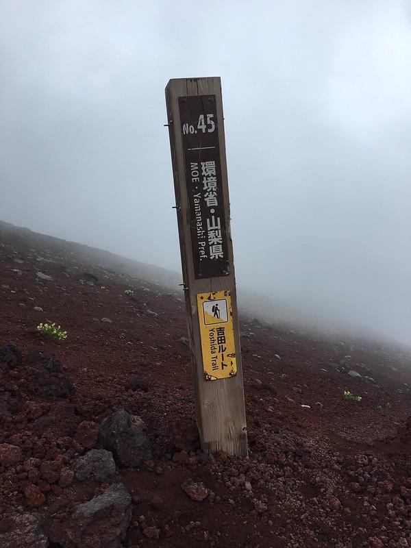 富士山登山路標