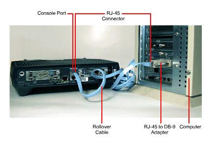 partes router
