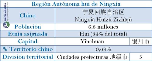 Tabla Region Ningxia China