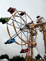Sky Wheel In Action.