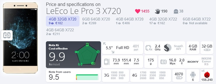5,LeEco (LeTV) Le Pro 3 (4GB,32GB,X720)