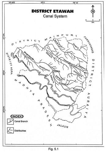 District Etawah Canal System