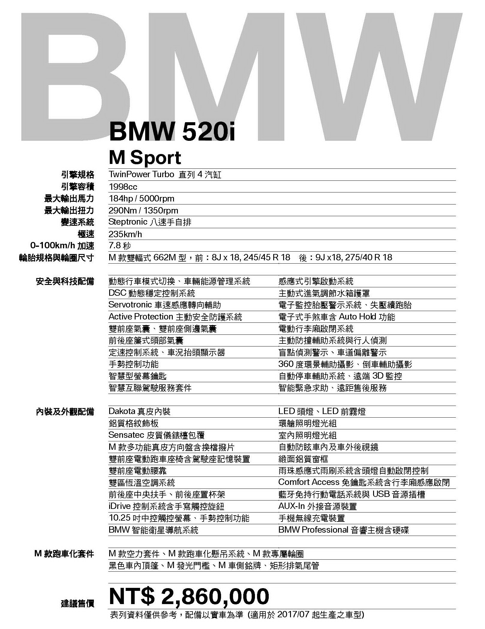 車展表520i M Sport(2017-07)_286