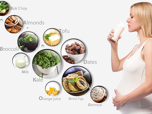 Chế độ dinh dưỡng dành cho phụ nữ mang thai 1