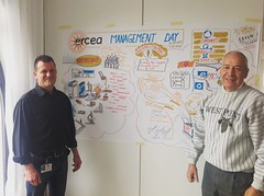 Graphic facilitation ERCEA Management day