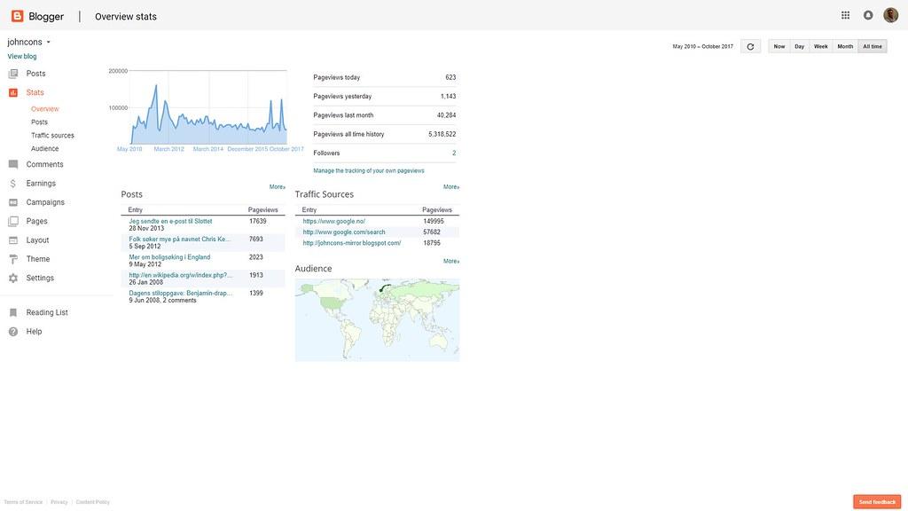 mer fra blogger stats