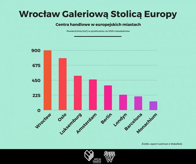 Wroclavia-juz-otwarta-GALERIA-1