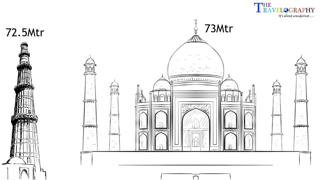 Qutub Minar vsTajMahal_TheTravelography