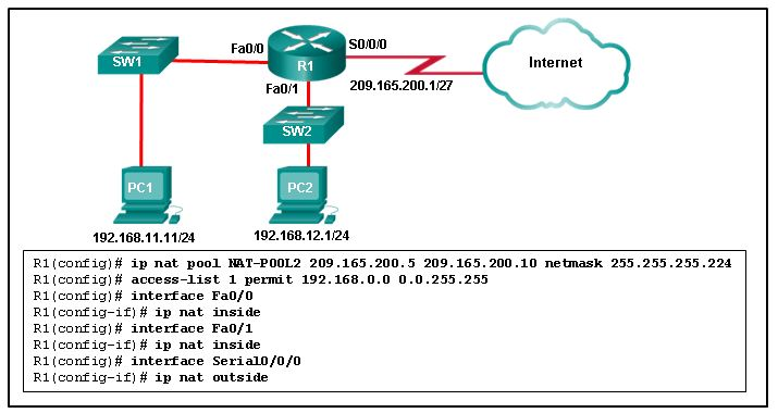 ccna-4-pretest-exam-answers-66