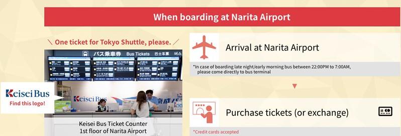 Como ir do Aeroporto de Narita a Tóquio