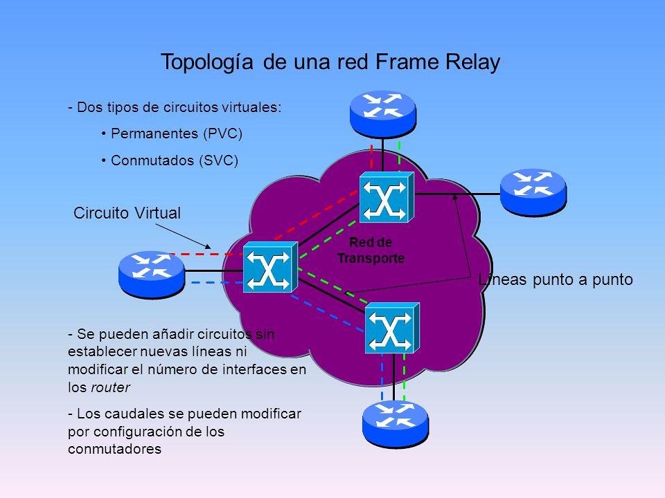 Topología+de+una+red+Frame+Relay