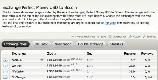 Exchange Rates de BestChange