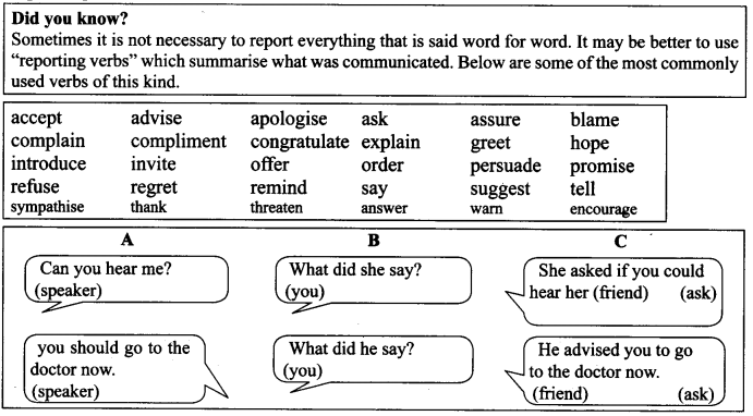 Ncert solutions for class 9 english workbook unit 7 reported speech ncert solutions for class 9 english workbook unit 7 reported speech fandeluxe Images