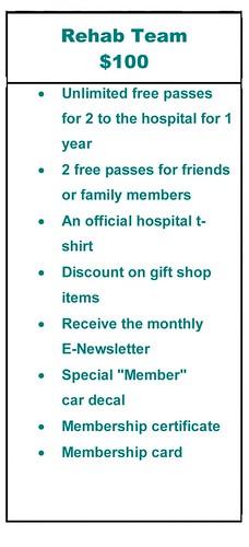 Rehab Team Info