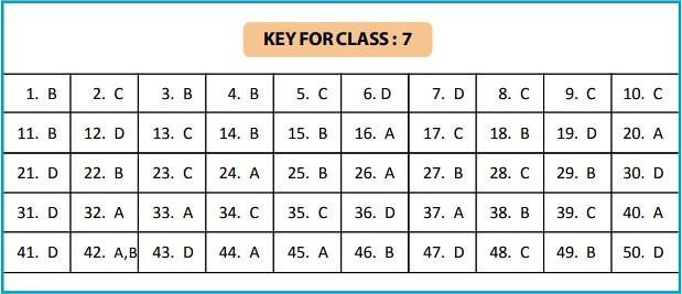 UCO Answer Key 2017