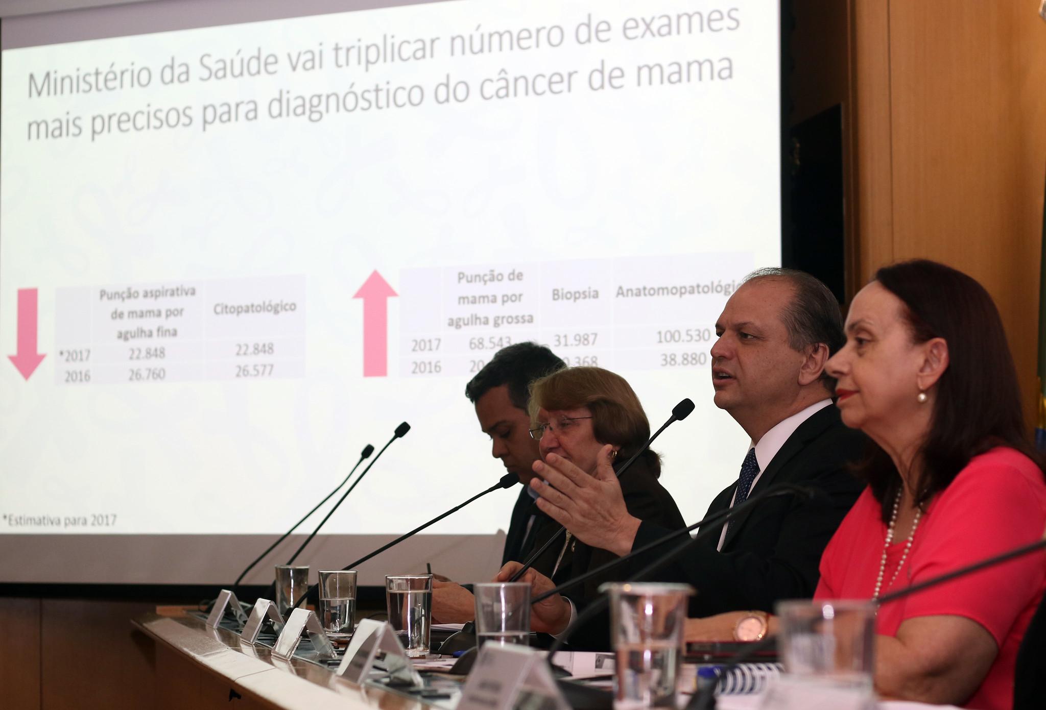 Serviços de saúde terão o dobro de recursos para diagnóstico do câncer de mama. Brasília, 23/10/2017. Foto: Rodrigo Nunes/MS
