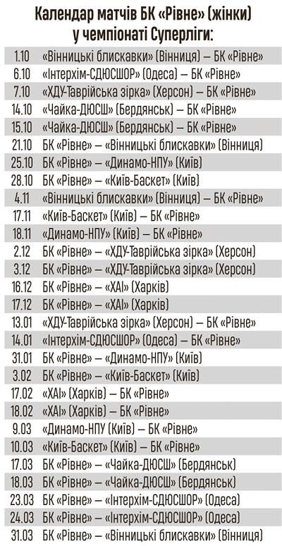 Таблиця2
