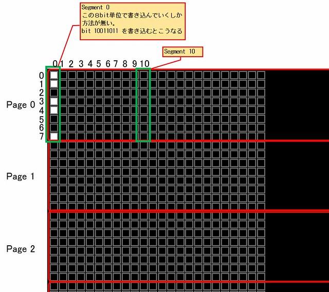 ESP32_SSD1306_02
