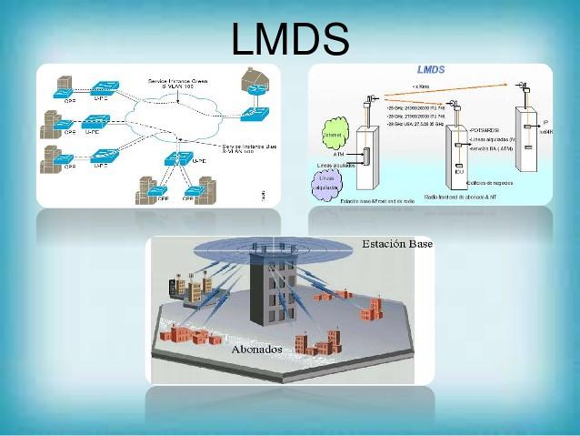 Conexión LMDS
