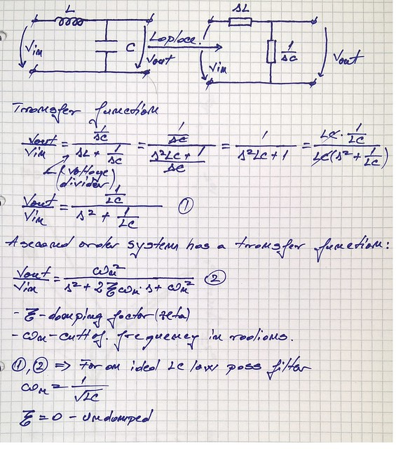 LC transfer function