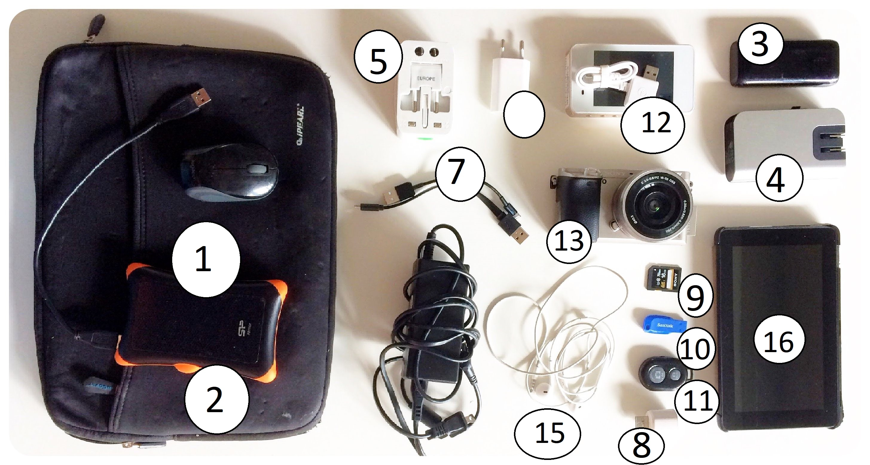 camino de santiago packing list electronics