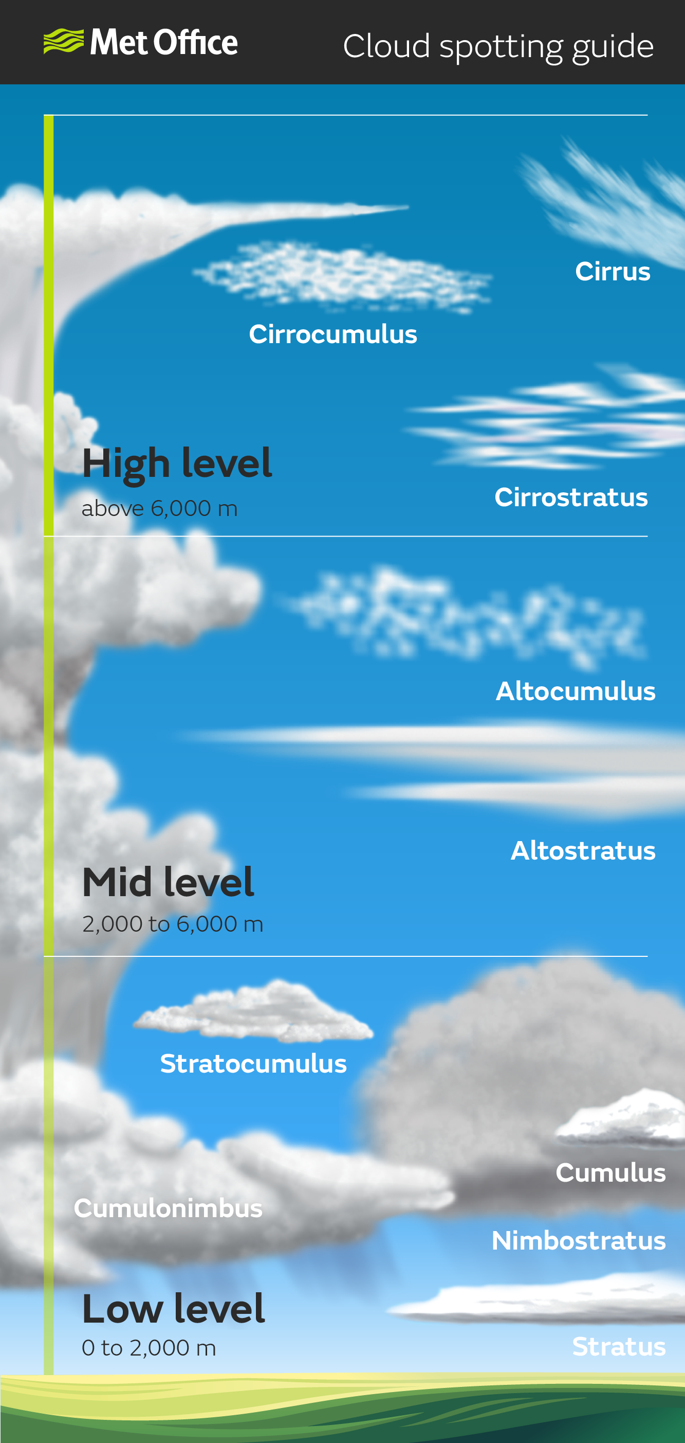 Cloud_infographic