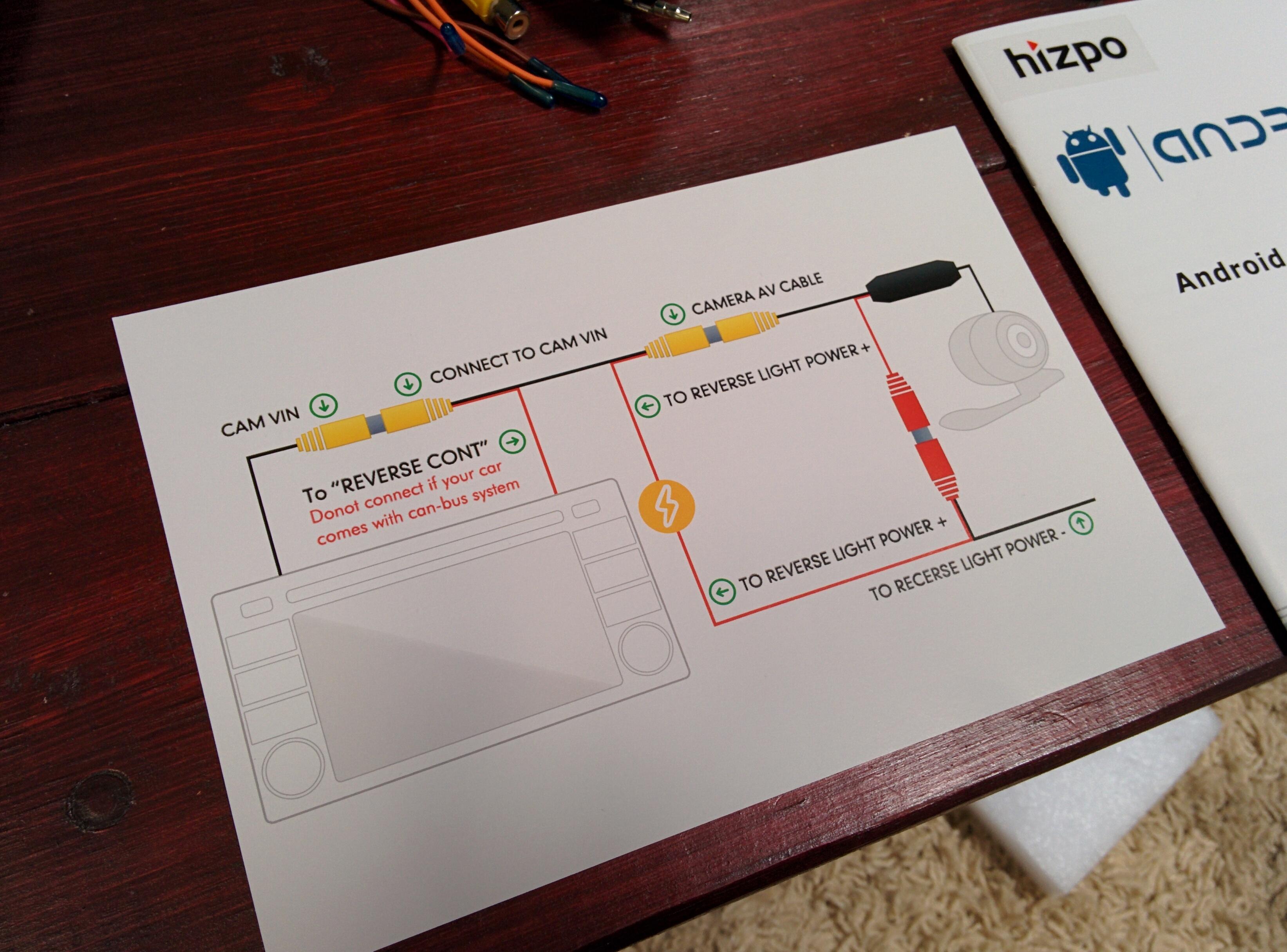 Hizpo Android 7 1 head Unit