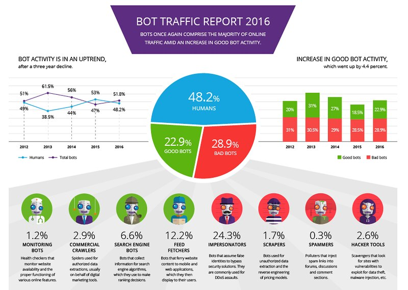 robot_2016