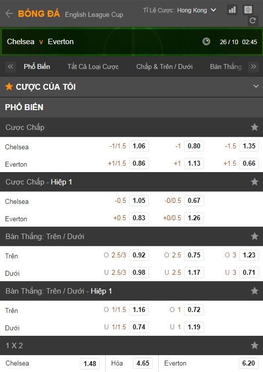 Soi kèo Cúp Liên Đoàn Anh Chelsea vs Everton, siêu thưởng nhà cái 1.5 Triệu Đồng
