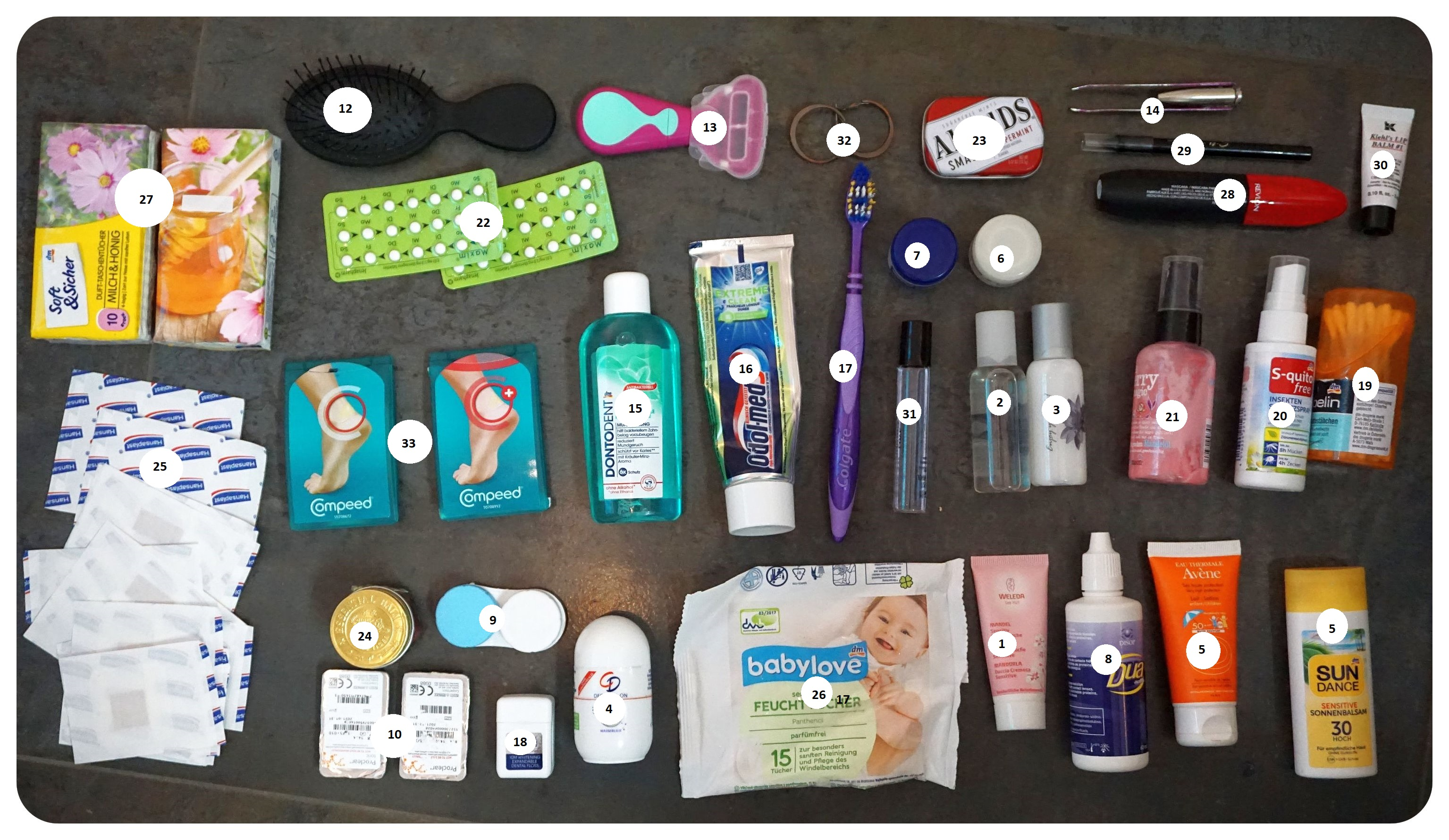 packing list toiletries camino de santiago