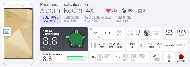 4,Xiaomi Redmi 4X (2GB,16GB)