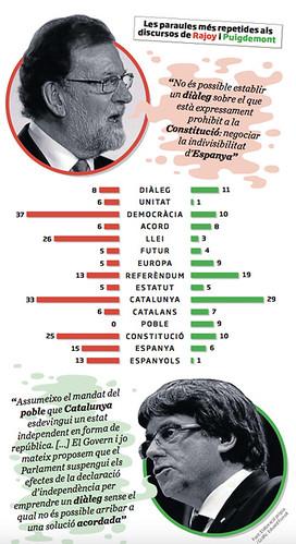 17j13 ara Palabras Rajoy Puigdemont Uti 425