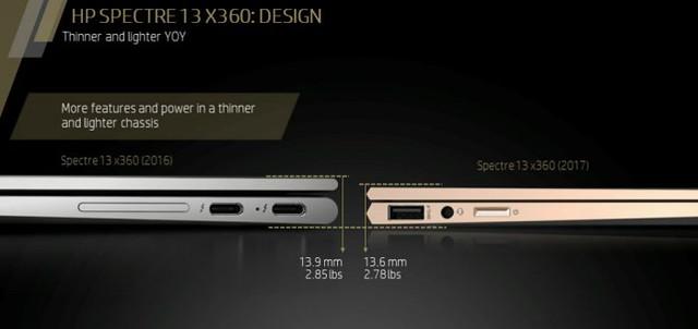HP Spectre 13 X360 2017