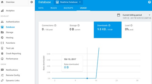 firebase-rt-db-download