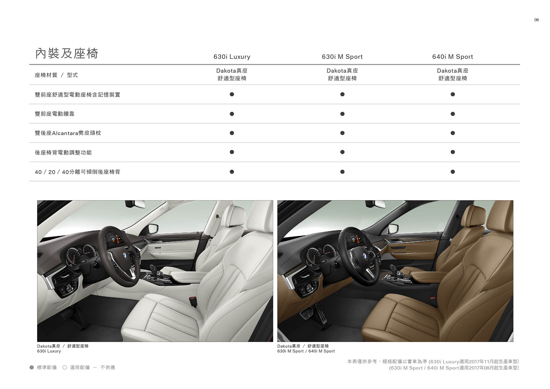 20170919  BMW_6系列(G32)配備表
