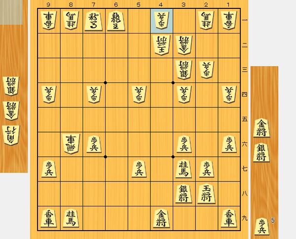 58手目 △4一歩