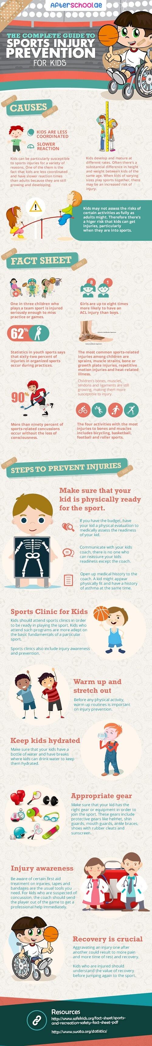 Consejos para prevenir lesiones de invierno en niños infografia (1)