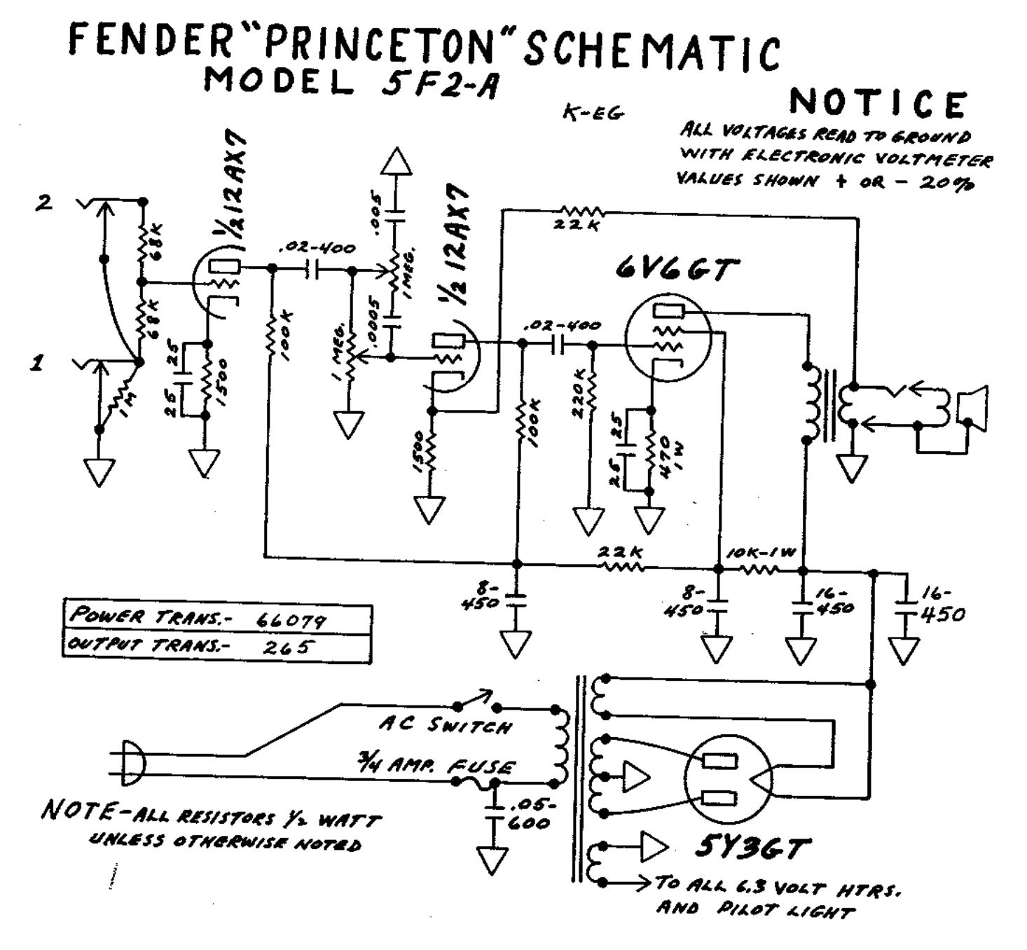 Ampwares Amplifiers Fender Harvard