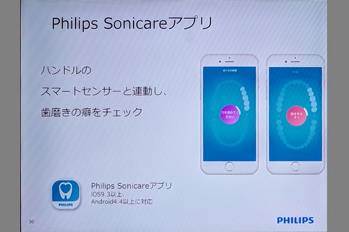 PHILIPS Sonicare DiamondClean Smart 18