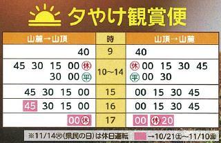 【宝登山ロープウェイ】夕やけ観賞便&無料シャトルバス運行のお知らせ