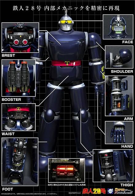 嶄新「超級合金可動」系列《太陽的使者 鐵人28號》鐵人28號 魄力大尺寸登場!スーパーメタル・アクション 太陽の使者 鉄人28号