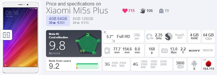 25,Xiaomi Mi5s Plus (4GB,64GB)