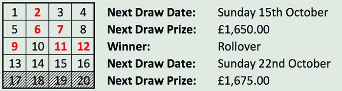 Lotto 15 Oct