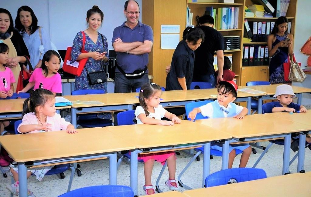 Visit Swiss School (RIS)