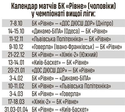 Таблиця1